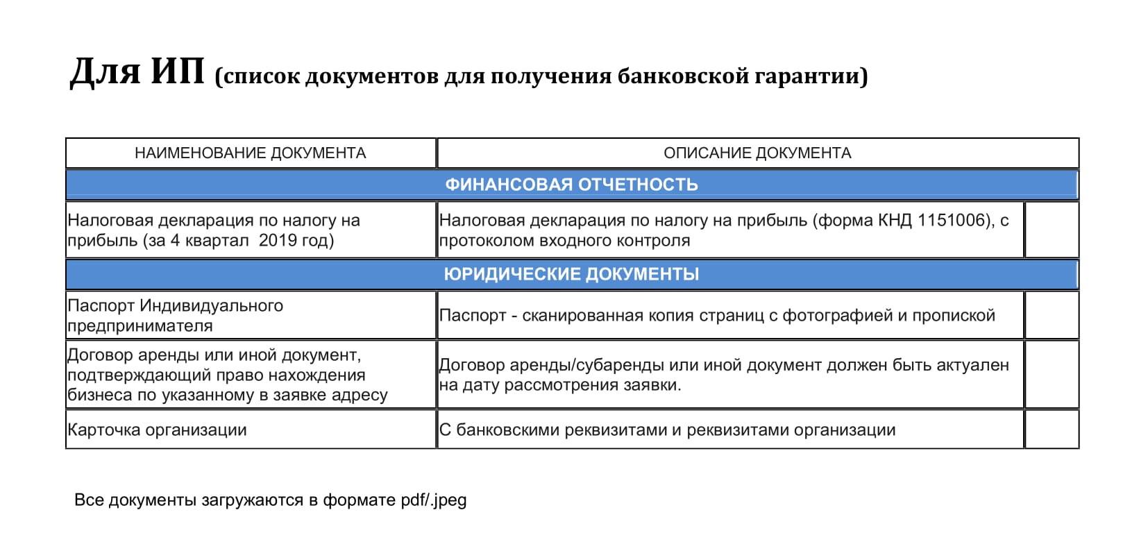 Список документов для ЮЛ и ИП_ 3 кв 2020г (БГ и ТЗ)-1